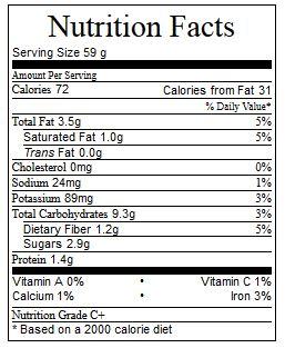cookienutrition